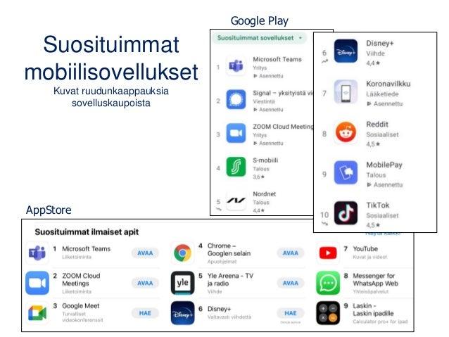 Suosituimmat mobiilisovellukset Kuvat ruudunkaappauksia sovelluskaupoista Google Play AppStore