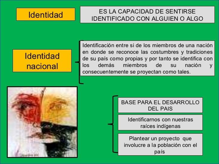 57c297c2d4b6 FORTALECIMIENTO DE LA IDENTIDAD Y ORGULLO NACIONAL Dr. César Díaz Plasencia  Departamento de Difusión Ministerio de Defensa  3.