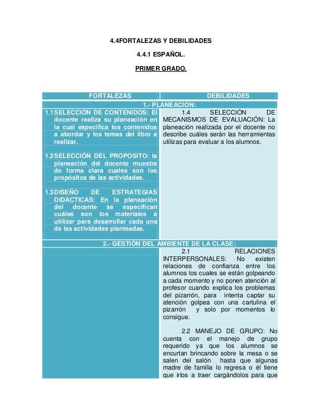 4.4FORTALEZAS Y DEBILIDADES 4.4.1 ESPAÑOL. PRIMER GRADO.  FORTALEZAS  DEBILIDADES  1.- PLANEACIÓN: 1.1 SELECCIÓN DE CONTEN...