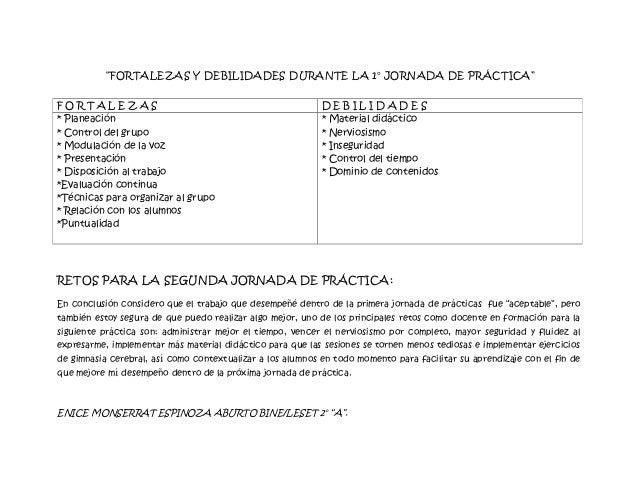 """""""FORTALEZAS Y DEBILIDADES DURANTE LA 1° JORNADA DE PRÁCTICA""""FORTALEZAS                                                  DE..."""