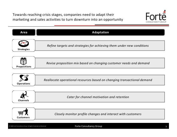 marketing action plan templates
