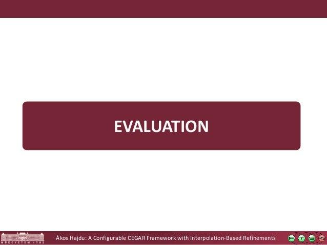 Ákos Hajdu: A Configurable CEGAR Framework with Interpolation-Based Refinements EVALUATION