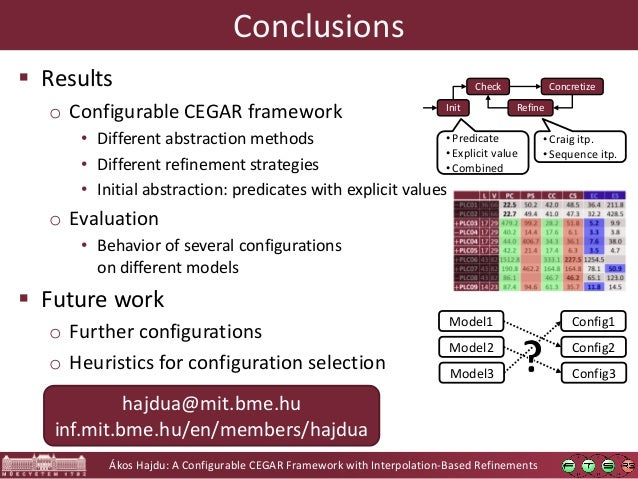 Ákos Hajdu: A Configurable CEGAR Framework with Interpolation-Based Refinements Conclusions  Results o Configurable CEGAR...