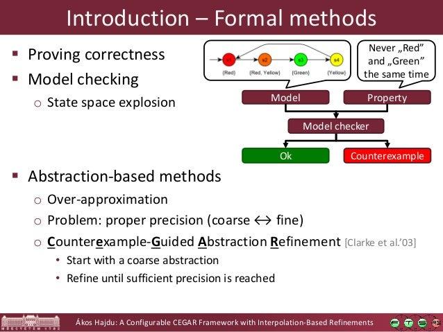 Ákos Hajdu: A Configurable CEGAR Framework with Interpolation-Based Refinements Introduction – Formal methods  Proving co...