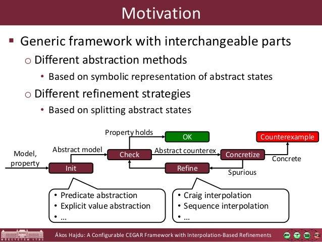 Ákos Hajdu: A Configurable CEGAR Framework with Interpolation-Based Refinements Motivation  Generic framework with interc...