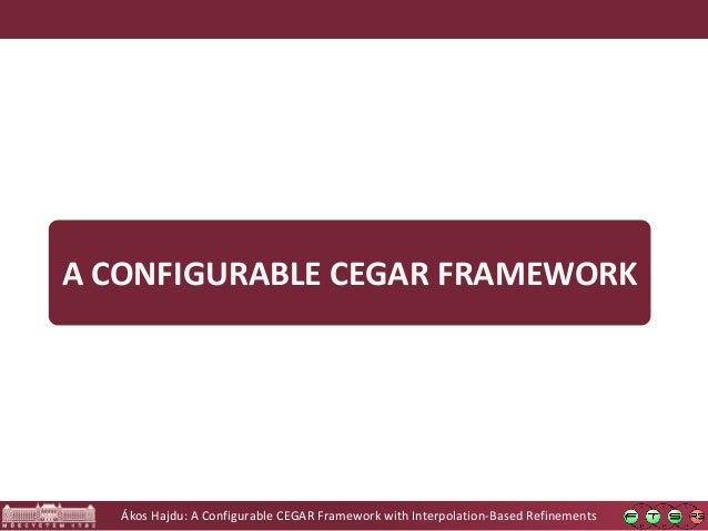 Ákos Hajdu: A Configurable CEGAR Framework with Interpolation-Based Refinements A CONFIGURABLE CEGAR FRAMEWORK