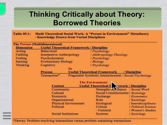 Applying A Critical Thinking Model for Engineering Education