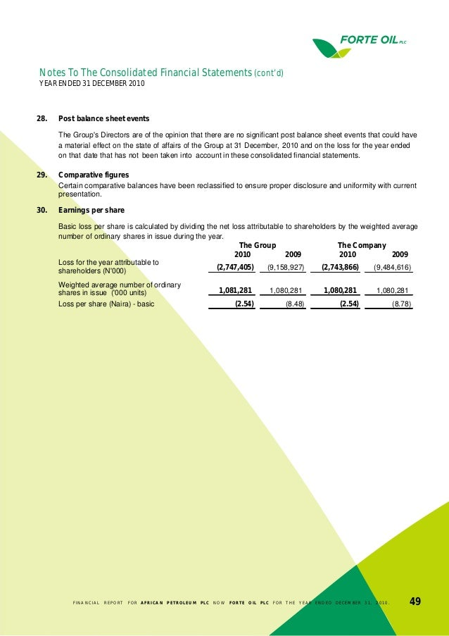 attock petroleum financial report 2010 Attock house morgah rawalpindi, pakistan  attock petroleum limited to report fiscal year 2018 results on aug 14, 2018  sponsored financial commentaries.