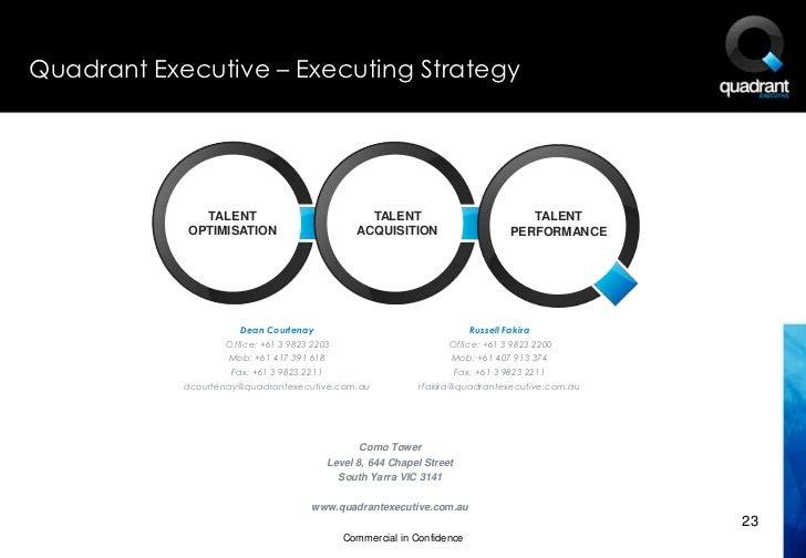 Forte Talent Acquisition Model