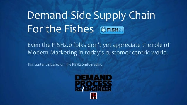 Demand-Side Supply Chain For the Fishes Even the FISH2.0 folks don't yet appreciate the role of Modern Marketing in today'...