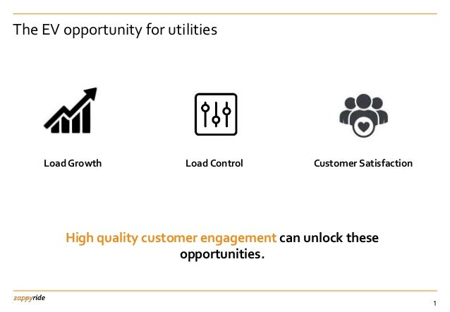 The EV Opportunity For Utilities by Olivier Pinçon Slide 2