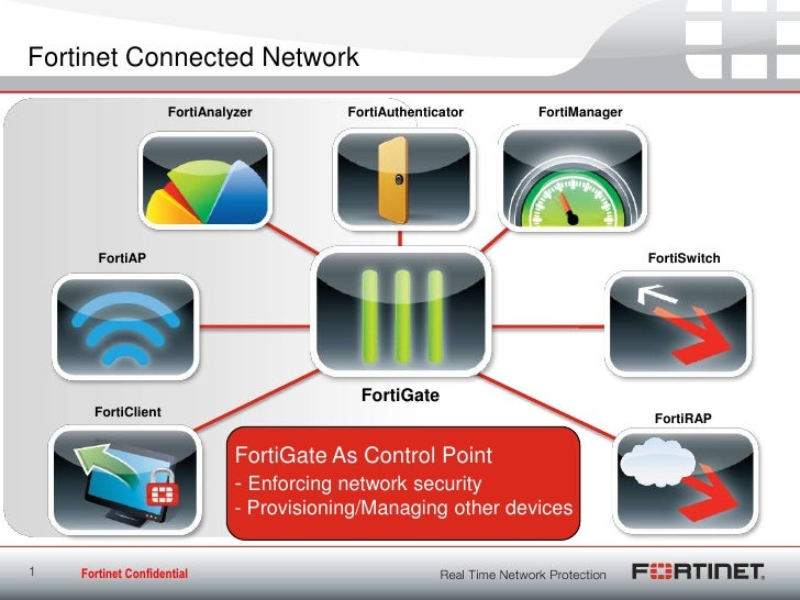 Fortinet icons