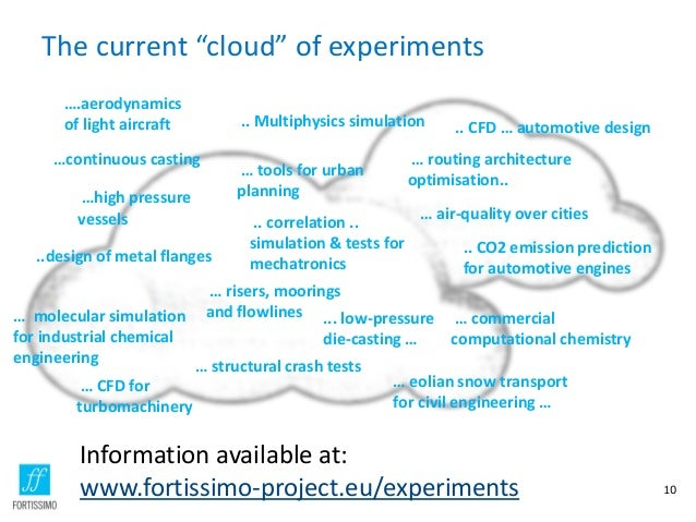 """The current """"cloud"""" of experiments ….aerodynamics of light aircraft  .. Multiphysics simulation  …continuous casting  … to..."""