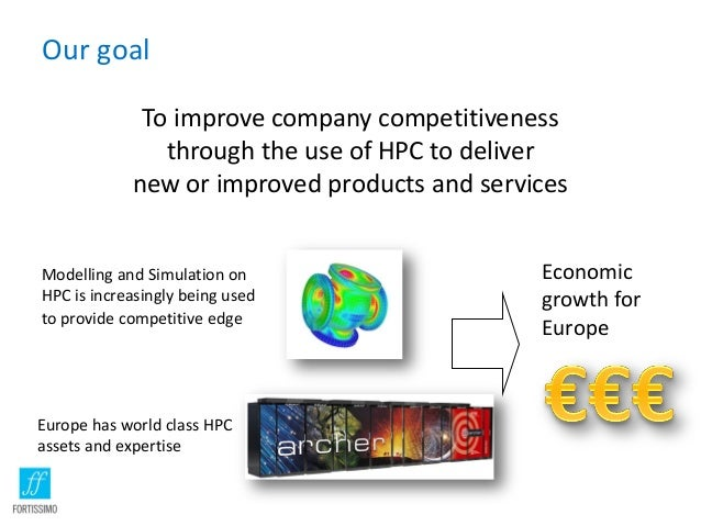 Our goal To improve company competitiveness through the use of HPC to deliver new or improved products and services  Model...