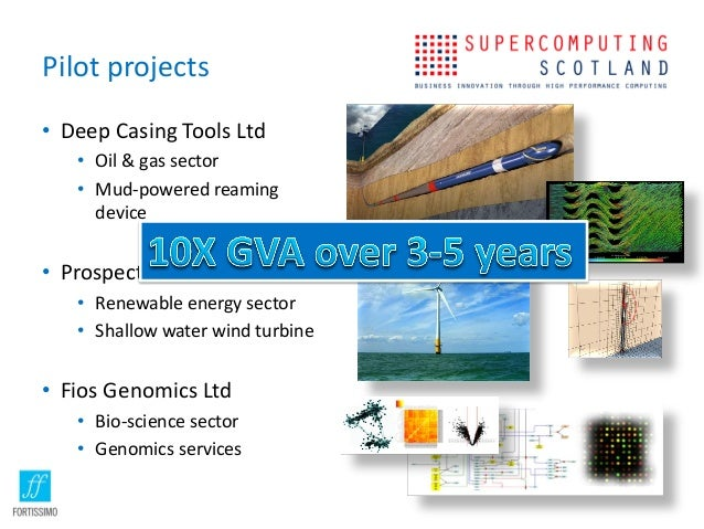 Pilot projects • Deep Casing Tools Ltd • Oil & gas sector • Mud-powered reaming device  • Prospect FS Ltd • Renewable ener...