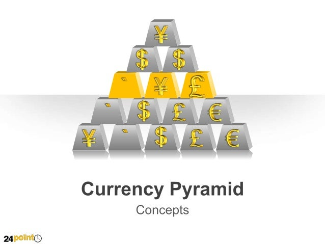 Currency Pyramid  Insert your own text here  Insert your own text here  Insert your own text here  Insert your own text he...