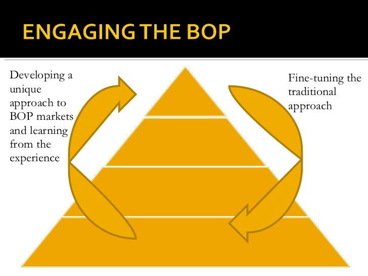 Developing a unique approach to BOP markets and learning from the experience Fine-tuning the traditional approach