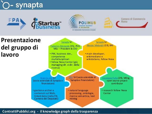 ContrattiPubblici.org - il knowledge graph della trasparenza Presentazione del gruppo di lavoro Federico Morando (35), PhD...