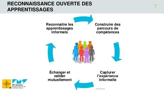 RECONNAISSANCE OUVERTE DES APPRENTISSAGES 12/07/2018 7 Construire des parcours de compétences Capturer l'expérience inform...