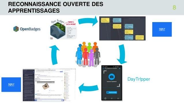 RECONNAISSANCE OUVERTE DES APPRENTISSAGES 12/07/2018 8 Construire des parcours de compétences Échanger et valider mutuelle...