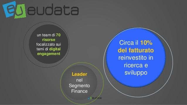 Eudata e Unicredit @Forum banca 2014 Slide 3
