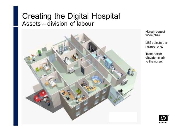 Projecte Del St Olavs Trondheim University Hospital