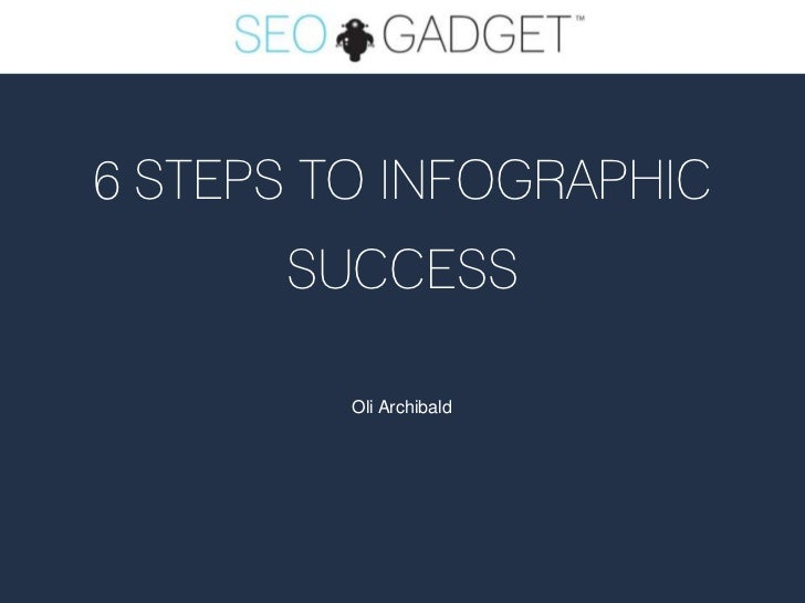 6 STEPS TO INFOGRAPHIC      SUCCESS         Oli Archibald
