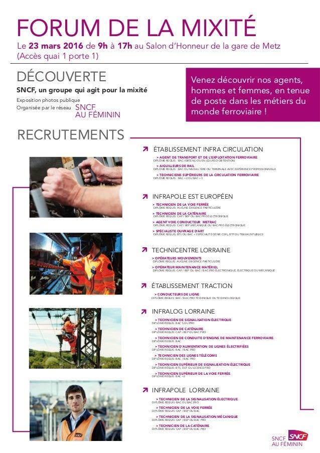 SNCF, un groupe qui agit pour la mixité Exposition photos publique Organisée par le réseau FORUM DE LA MIXITÉ DÉCOUVERTE S...