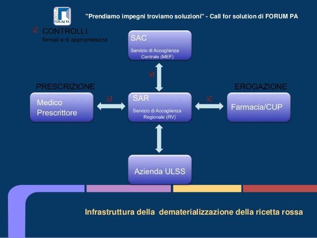 """""""Prendiamo impegni troviamo soluzioni"""" - Call for solution di FORUM PA Infrastruttura della dematerializzazione della rice..."""