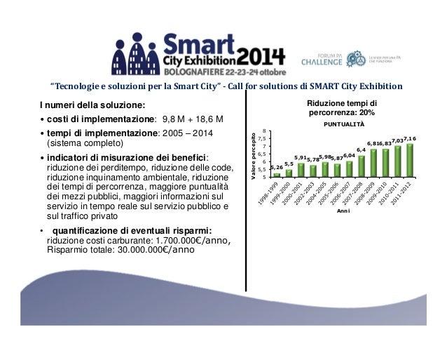 """""""Tecnologie e soluzioni per la Smart City"""" - Call for solutions di SMART City Exhibition  I numeri della soluzione:  • cos..."""