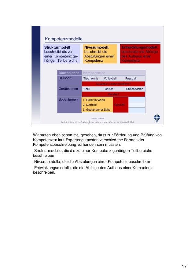 Leibniz-Institut für die Pädagogik der Naturwissenschaften an der Universität Kiel Cornelia Sommer Kompetenzmodelle Strukt...