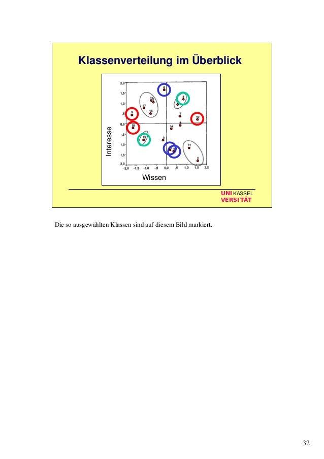 32 UNIKASSEL VERSITÄT Klassenverteilung im Überblick Interesse Wissen Die so ausgewählten Klassen sind auf diesem Bild mar...