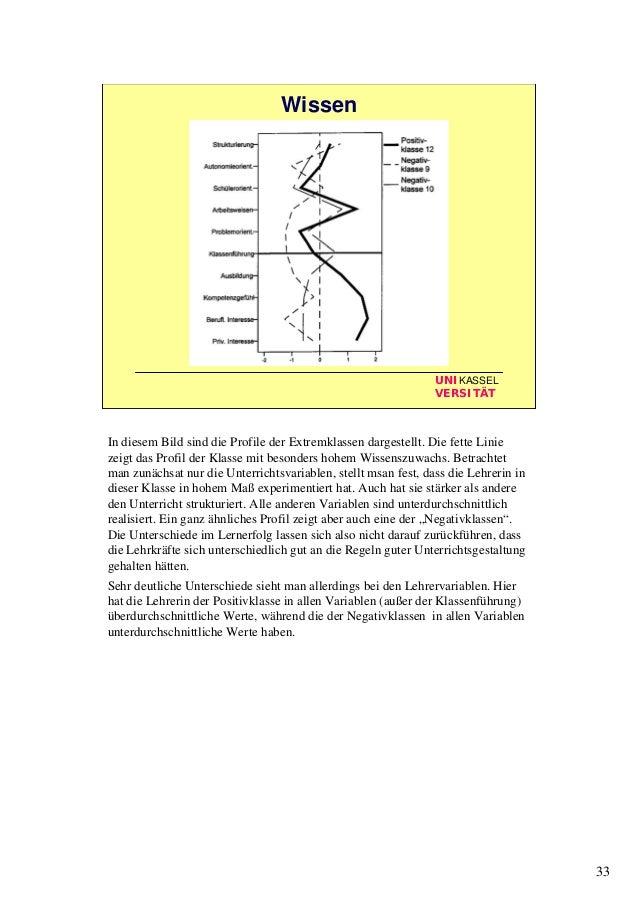 33 UNIKASSEL VERSITÄT Wissen In diesem Bild sind die Profile der Extremklassen dargestellt. Die fette Linie zeigt das Prof...