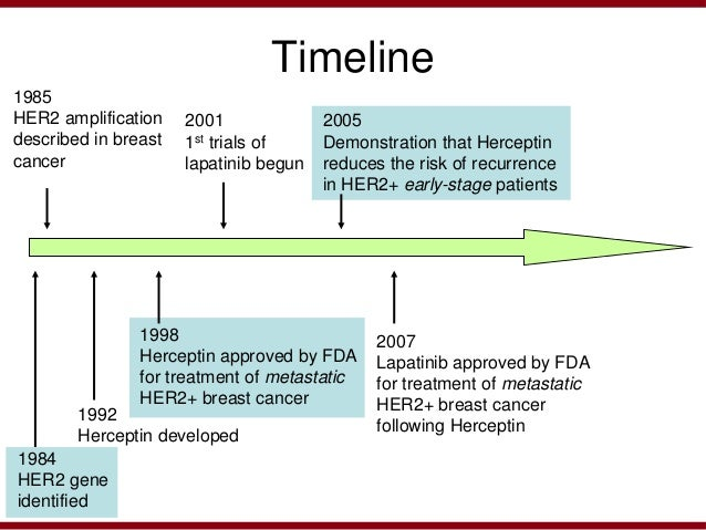 Breast cancer metastasis treatment