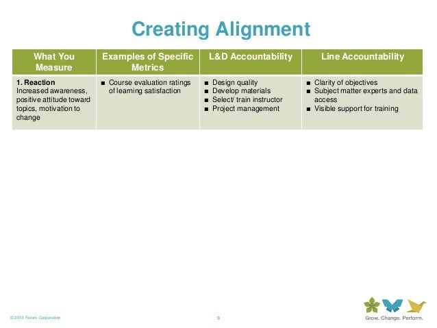 increased organizational effectiveness is obtained by using the it application