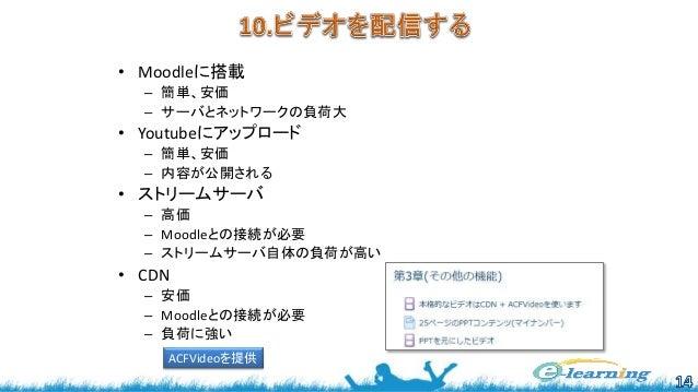 • 株式会社イーラーニング • 03-6453-8721 • http://www.e-learning.co.jp • https://www.facebook.com/elearningJPN/ • info@e-learning.co.j...