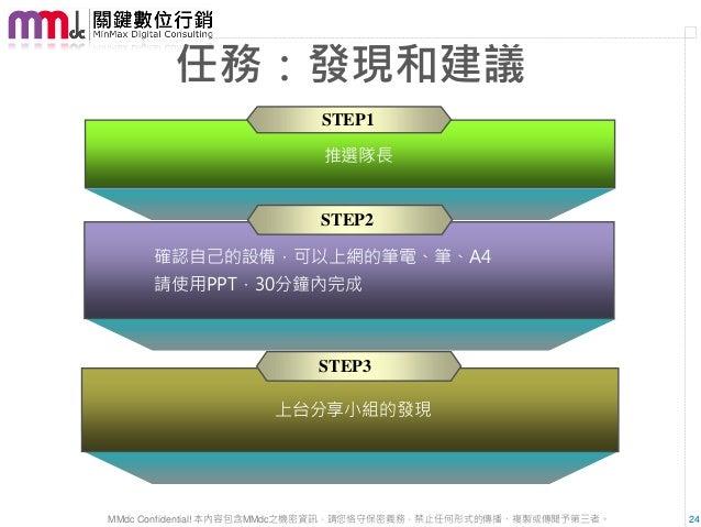 任務:發現和建議                          STEP1                           推選隊長                          STEP2     確認自己的設備,可以上網的筆電、...