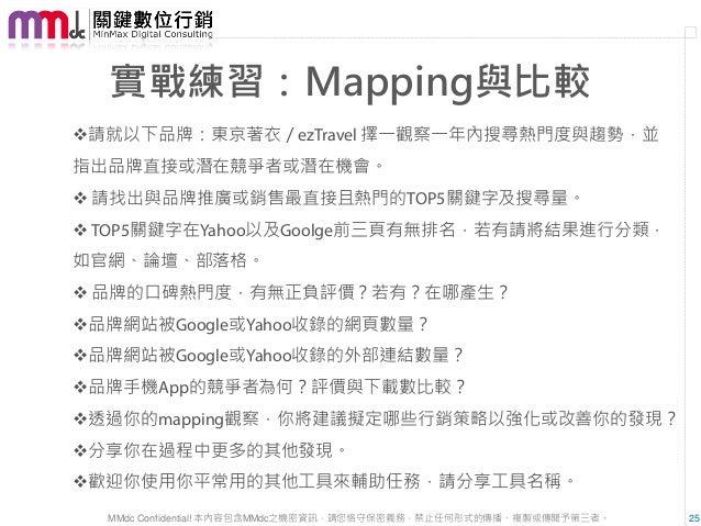 實戰練習:Mapping與比較請就以下品牌:東京著衣/ezTravel 擇一觀察一年內搜尋熱門度與趨勢,並指出品牌直接或潛在競爭者或潛在機會。 請找出與品牌推廣或銷售最直接且熱門的TOP5關鍵字及搜尋量。 TOP5關鍵字在Yahoo以及G...