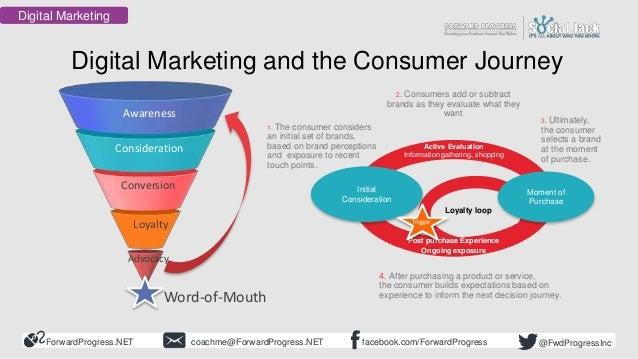 Social Influencer Event Marketing - Brand Advocacy Program 2017 Slide 3