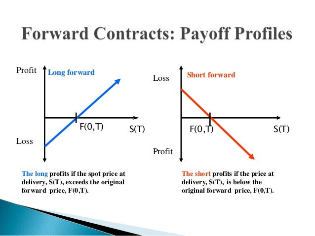 Forward forex contract adalah
