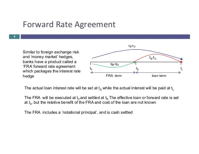 Forwards And Swaps Interest Rates