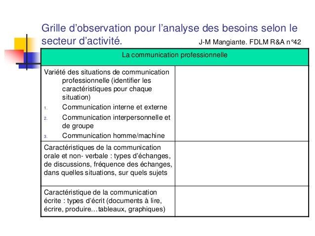 Fos 2014 - Grille d observation comportementale ...