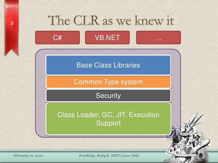The CLR as we knew it<br />February 6, 2010<br />IronRuby: Ruby & .NET&apos;s Love Child<br />5<br />C#<br />VB.NET<br />…...