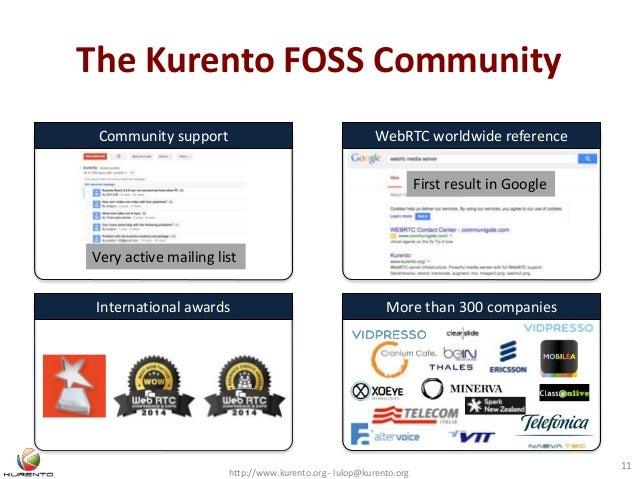 The Kurento FOSS Community http://www.kurento.org - lulop@kurento.org 11 Community support WebRTC worldwide reference Inte...
