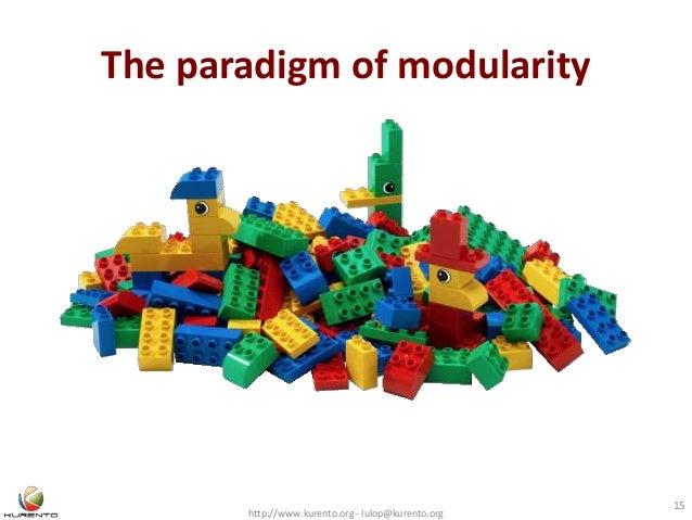 The paradigm of modularity http://www.kurento.org - lulop@kurento.org 15