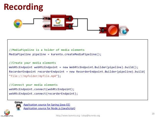 Recording http://www.kurento.org - lulop@kurento.org SinkSRC Sink //MediaPipeline is a holder of media elements MediaPipel...