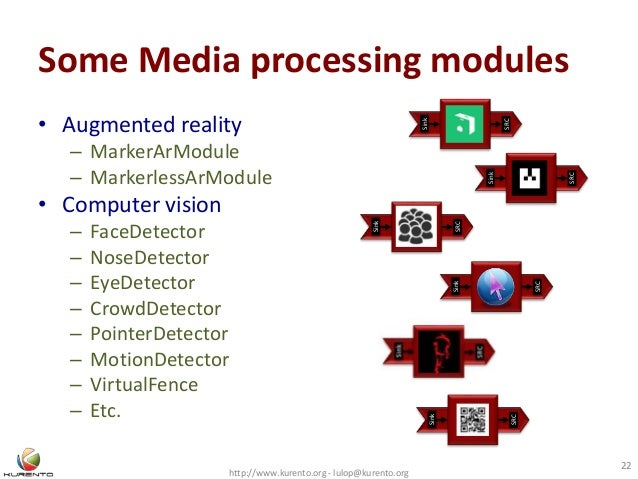 Some Media processing modules • Augmented reality – MarkerArModule – MarkerlessArModule • Computer vision – FaceDetector –...