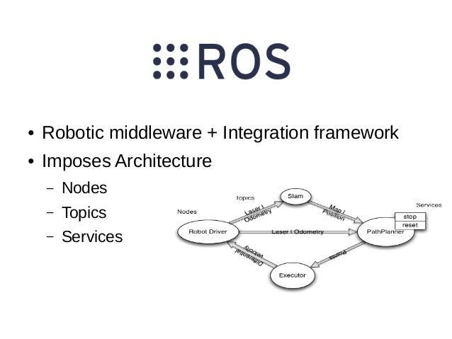 ●  Robotic middleware + Integration framework  ●  Imposes Architecture –  Nodes  –  Topics  –  Services