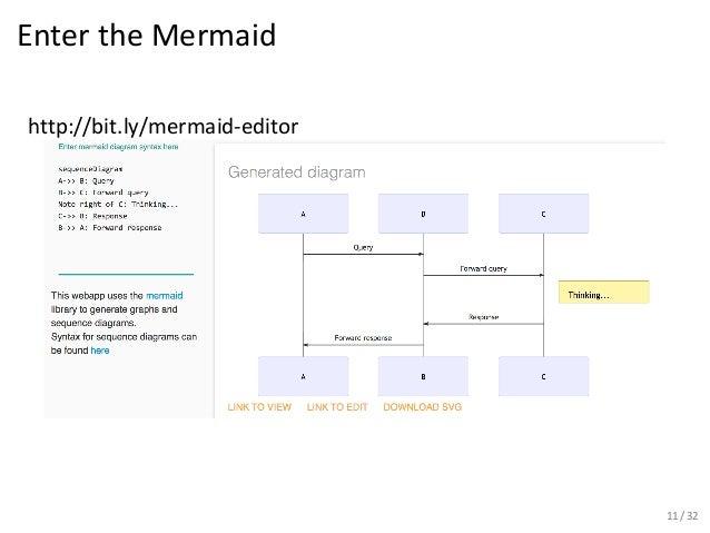 real mermaid diagram 20 16 combatarms game de \u2022real mermaid diagram wiring diagrams control rh 75 minijob im netz de mermaid body diagram mermaid skeleton