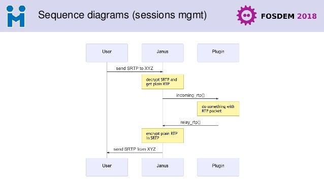FOSDEM2018 Janus Lua plugin presentation